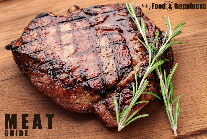 Which meat is healthy? Which are the leanest meat cuts? Full meat guide