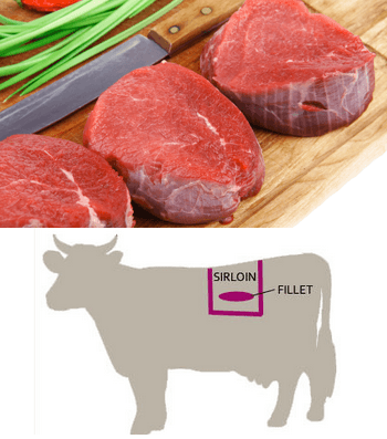 Which are the leanest cuts of beef?